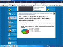 опрос коррупция Оренбург
